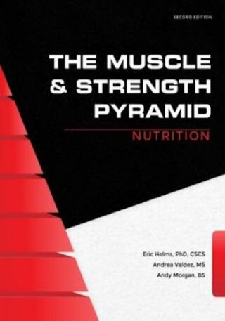 The Muscle and Strength Training Pyramid v2.0 Nutrion